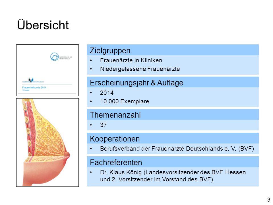 3 Übersicht Zielgruppen Frauenärzte in Kliniken Niedergelassene Frauenärzte Erscheinungsjahr & Auflage 2014 10.000 Exemplare Themenanzahl 37 Kooperati