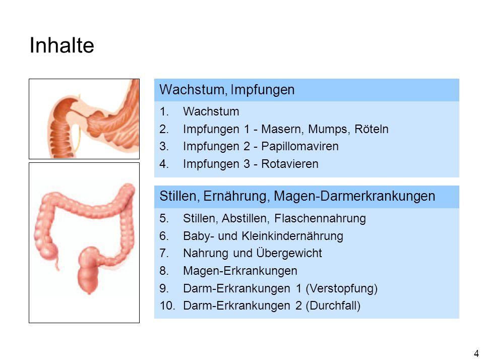 4 Inhalte Wachstum, Impfungen 1.Wachstum 2.Impfungen 1 - Masern, Mumps, Röteln 3.Impfungen 2 - Papillomaviren 4.Impfungen 3 - Rotavieren Stillen, Ernährung, Magen-Darmerkrankungen 5.Stillen, Abstillen, Flaschennahrung 6.Baby- und Kleinkindernährung 7.Nahrung und Übergewicht 8.Magen-Erkrankungen 9.Darm-Erkrankungen 1 (Verstopfung) 10.Darm-Erkrankungen 2 (Durchfall)