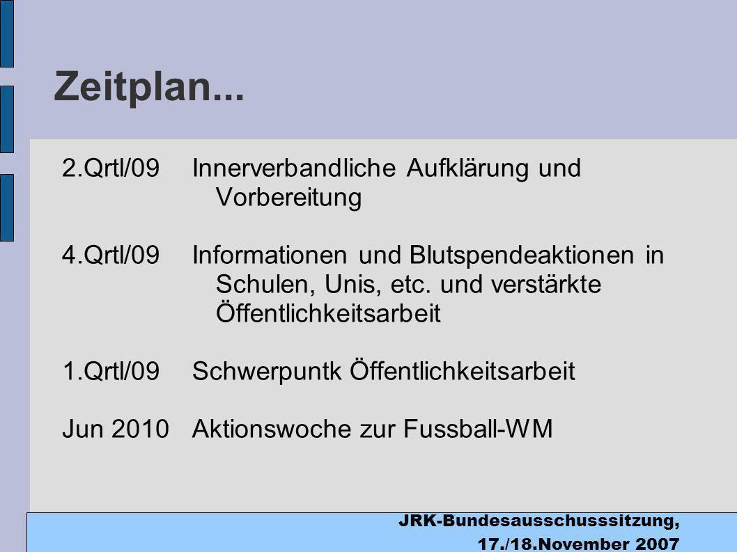 JRK-Bundesausschusssitzung, 17./18.November 2007 Zeitplan...