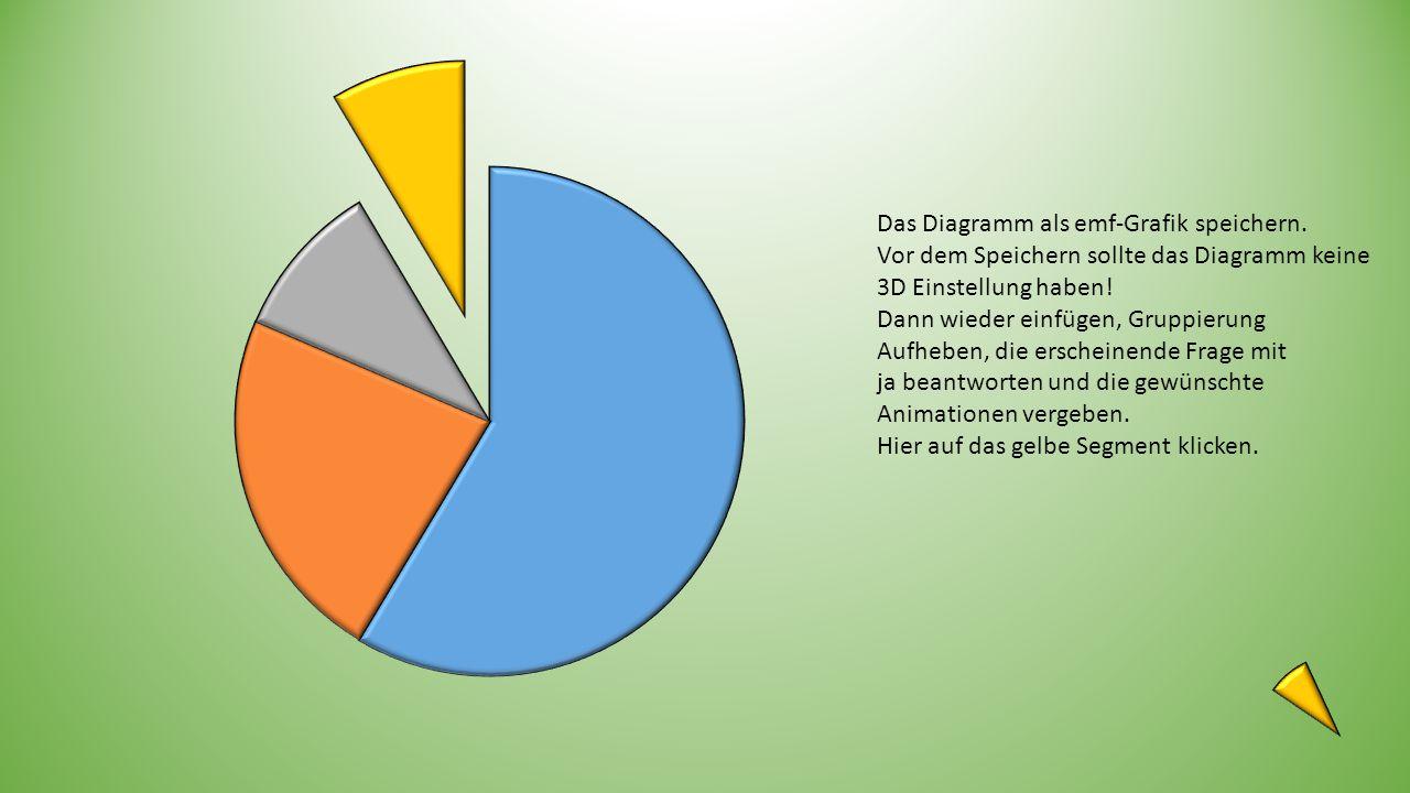 Das Diagramm als emf-Grafik speichern.