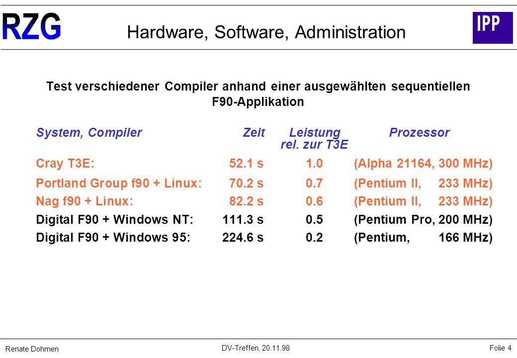 Renate Dohmen Folie 4 DV-Treffen, 20.11.98 Hardware, Software, Administration Test verschiedener Compiler anhand einer ausgewählten sequentiellen F90-Applikation System, CompilerZeit Leistung Prozessor rel.