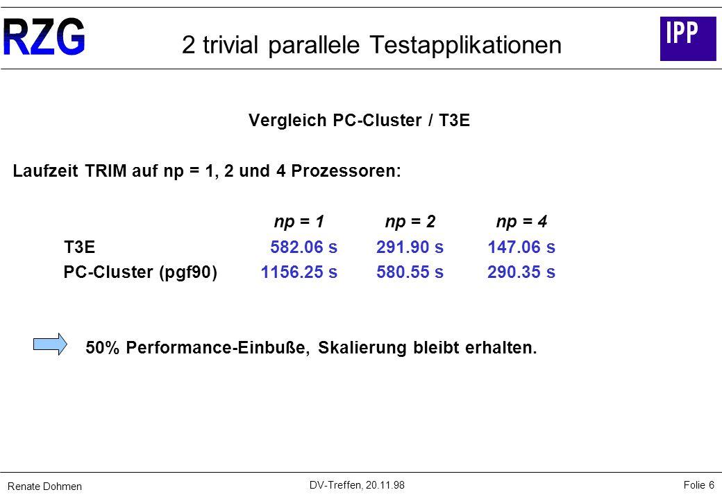 Renate Dohmen Folie 6 DV-Treffen, 20.11.98 2 trivial parallele Testapplikationen Vergleich PC-Cluster / T3E Laufzeit TRIM auf np = 1, 2 und 4 Prozessoren: np = 1np = 2np = 4 T3E 582.06 s291.90 s147.06 s PC-Cluster (pgf90)1156.25 s580.55 s290.35 s 50% Performance-Einbuße, Skalierung bleibt erhalten.