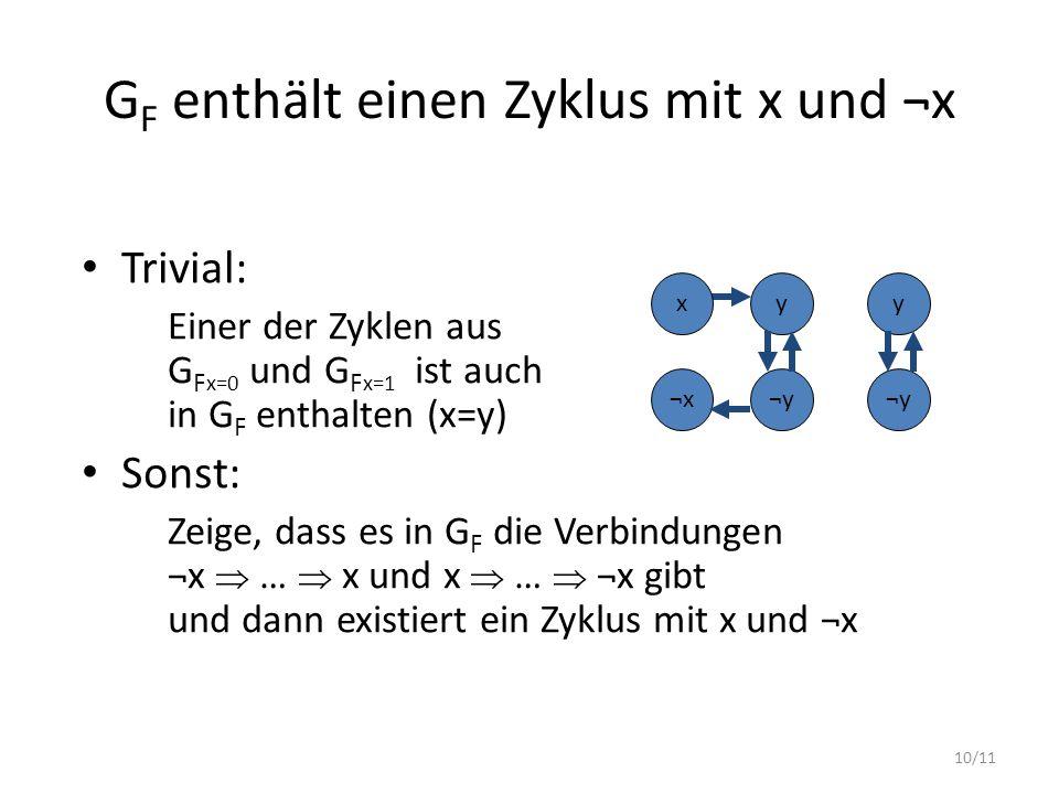 10/11 G F enthält einen Zyklus mit x und ¬x Trivial: Einer der Zyklen aus G F x=0 und G F x=1 ist auch in G F enthalten (x=y) Sonst: Zeige, dass es in