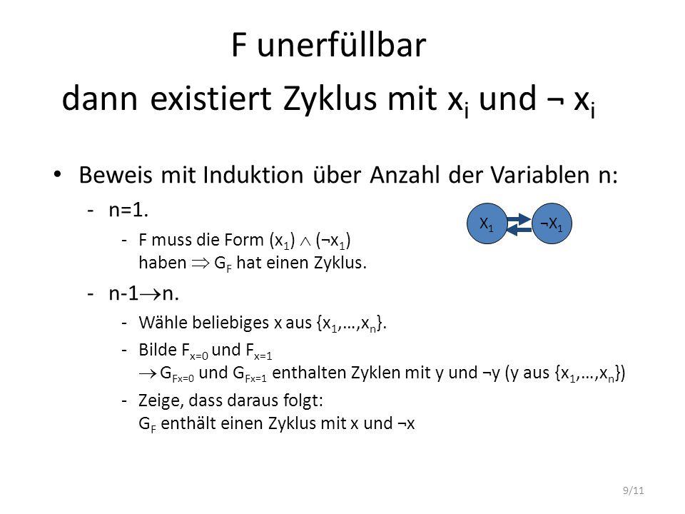 10/11 G F enthält einen Zyklus mit x und ¬x Trivial: Einer der Zyklen aus G F x=0 und G F x=1 ist auch in G F enthalten (x=y) Sonst: Zeige, dass es in G F die Verbindungen ¬x  …  x und x  …  ¬x gibt und dann existiert ein Zyklus mit x und ¬x y ¬y¬y¬x¬x¬y¬y xy