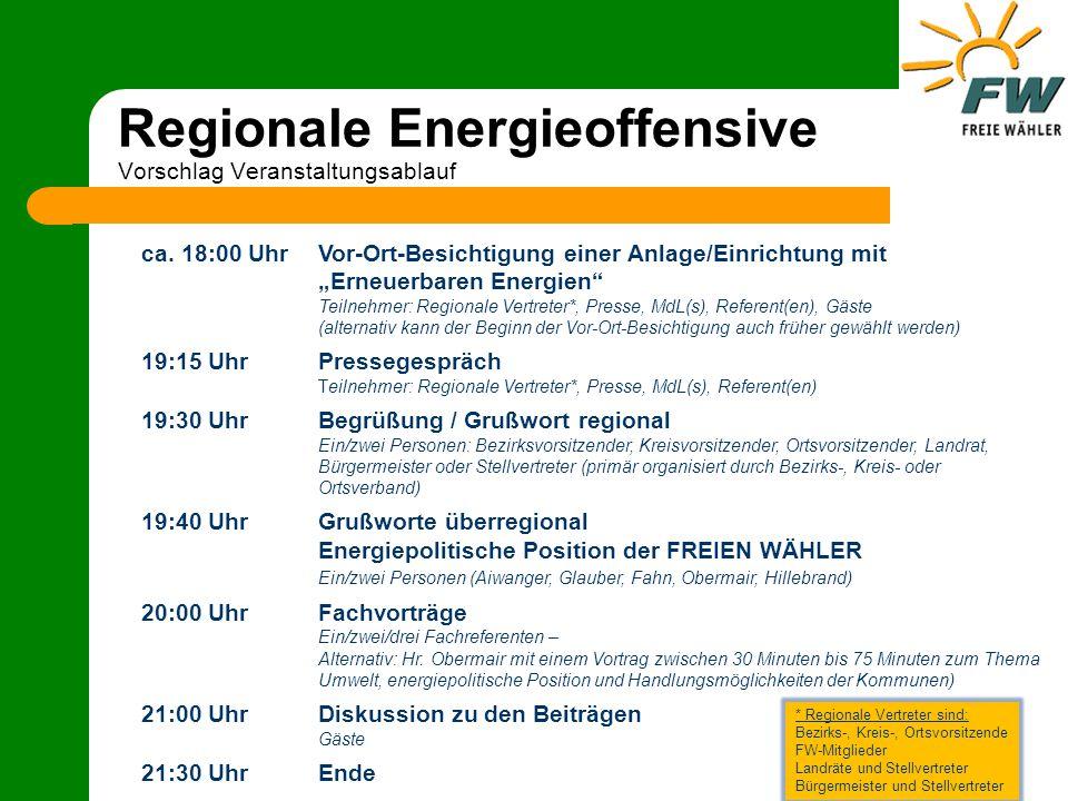 Regionale Energieoffensive Wir haben das Potential - wir müssen es nur nutzen!