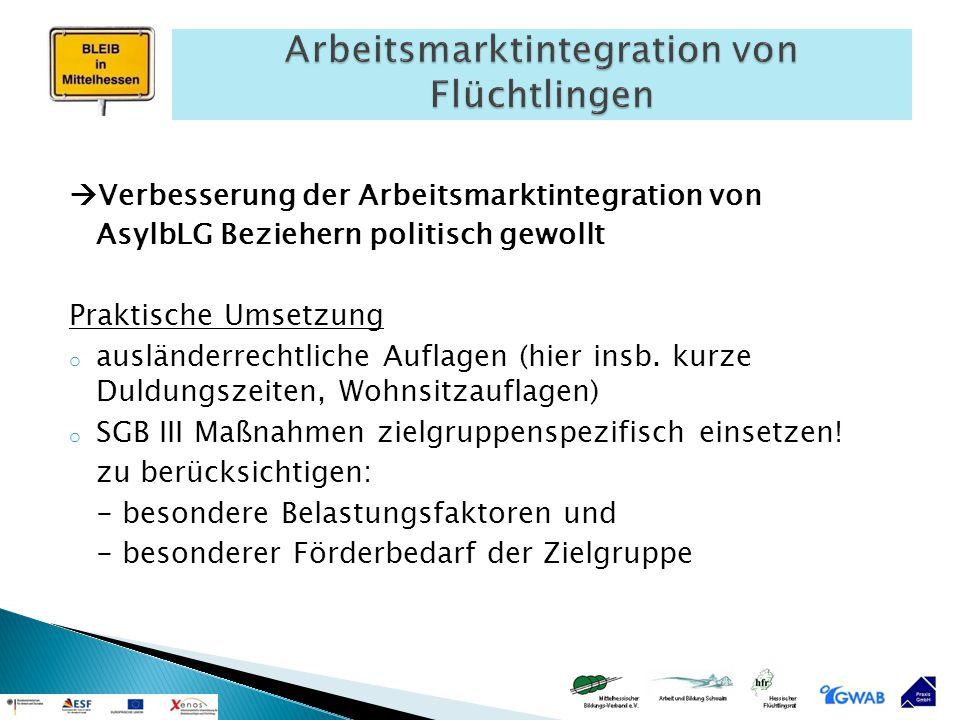  Verbesserung der Arbeitsmarktintegration von AsylbLG Beziehern politisch gewollt Praktische Umsetzung o ausländerrechtliche Auflagen (hier insb. kur