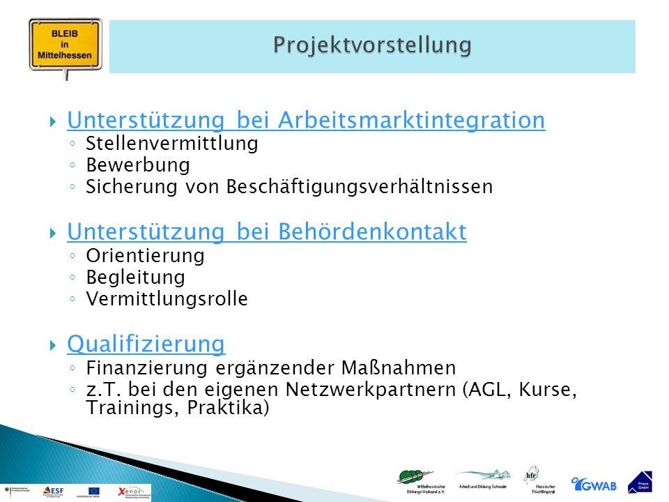  Unterstützung bei Arbeitsmarktintegration ◦ Stellenvermittlung ◦ Bewerbung ◦ Sicherung von Beschäftigungsverhältnissen  Unterstützung bei Behördenk
