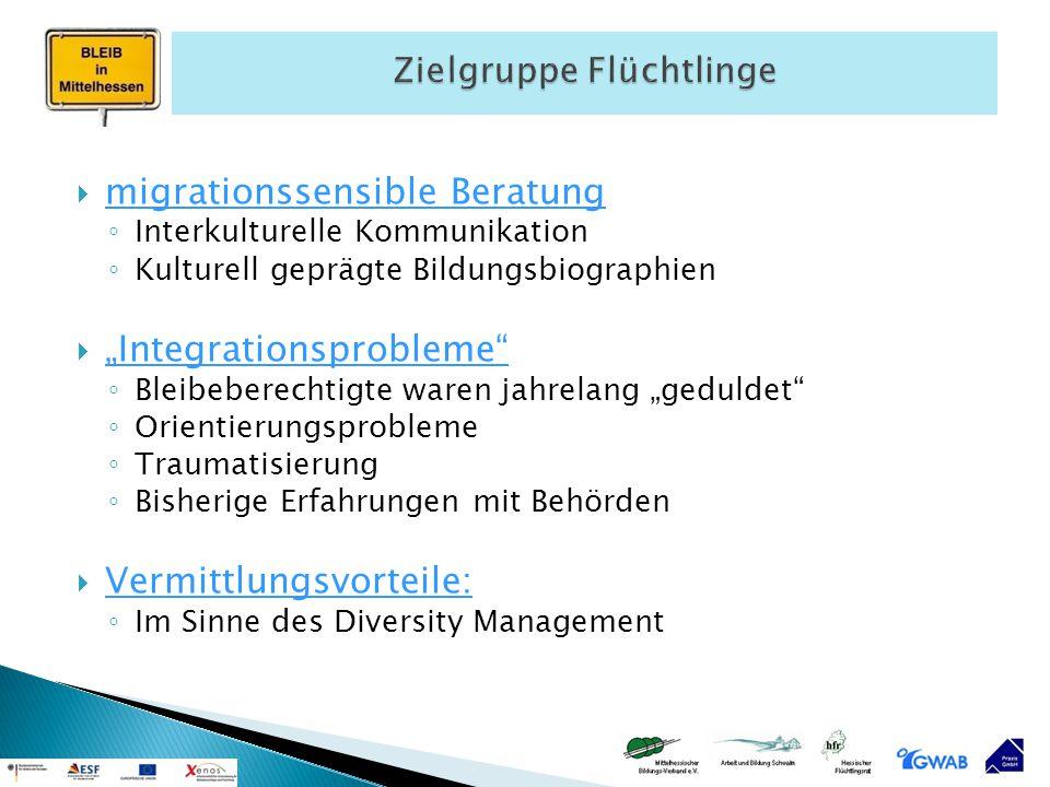 """ migrationssensible Beratung ◦ Interkulturelle Kommunikation ◦ Kulturell geprägte Bildungsbiographien  """"Integrationsprobleme"""" ◦ Bleibeberechtigte wa"""