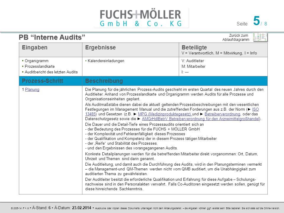 Seite 5 / 8 © 2006-14 F + M Ä-Stand: 6 Ä-Datum: 23.02.2014 Ausdrucke oder Kopien dieses Dokuments unterliegen nicht dem Änderungsdienst – die Angaben können ggf.