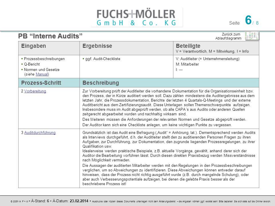 Seite 7 / 8 © 2006-14 F + M Ä-Stand: 6 Ä-Datum: 23.02.2014 Ausdrucke oder Kopien dieses Dokuments unterliegen nicht dem Änderungsdienst – die Angaben können ggf.