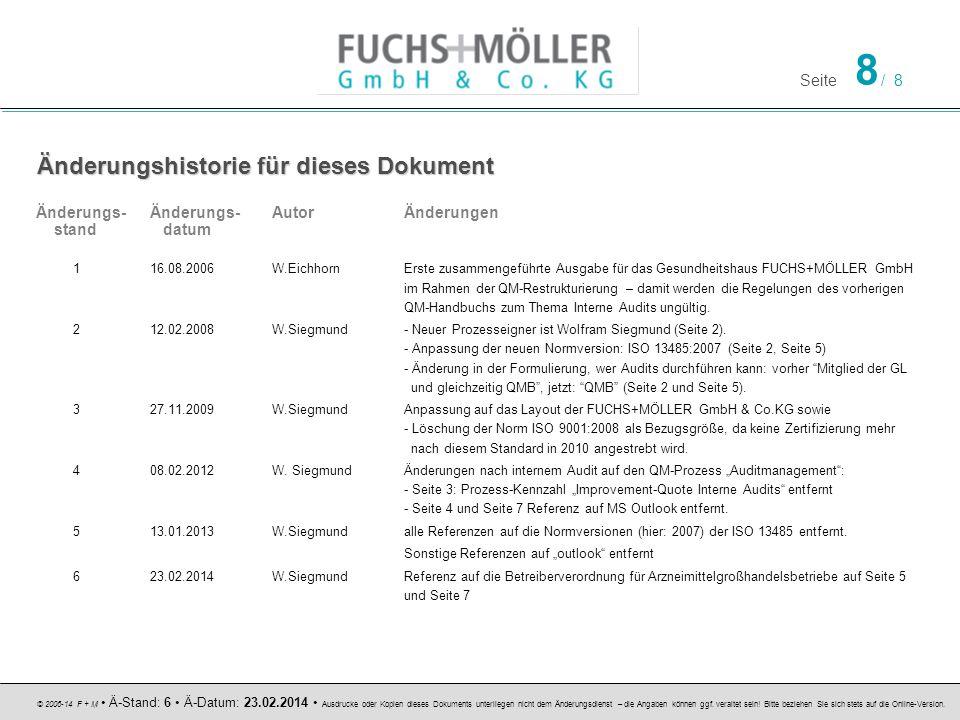 Seite 8 / 8 © 2006-14 F + M Ä-Stand: 6 Ä-Datum: 23.02.2014 Ausdrucke oder Kopien dieses Dokuments unterliegen nicht dem Änderungsdienst – die Angaben können ggf.