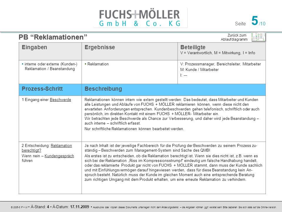 Seite 5 /10 © 2006-8 F + M Ä-Stand: 4 Ä-Datum: 17.11.2009 Ausdrucke oder Kopien dieses Dokuments unterliegen nicht dem Änderungsdienst – die Angaben k