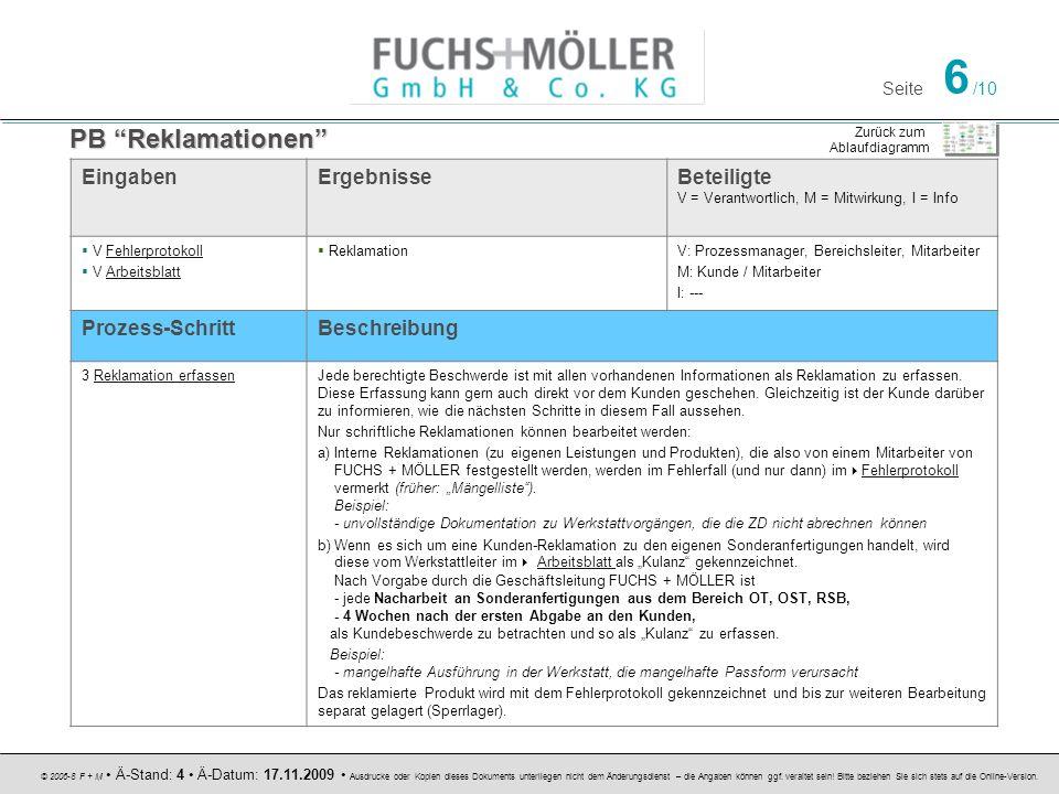 Seite 6 /10 © 2006-8 F + M Ä-Stand: 4 Ä-Datum: 17.11.2009 Ausdrucke oder Kopien dieses Dokuments unterliegen nicht dem Änderungsdienst – die Angaben k
