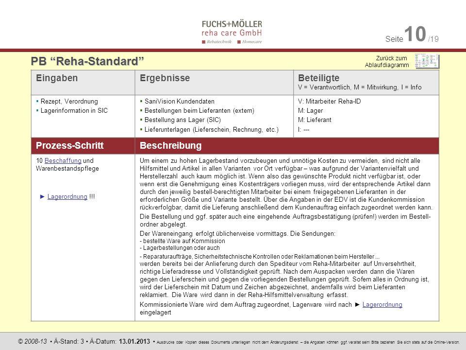 Seite 10 /19 © 2008-13 Ä-Stand: 3 Ä-Datum: 13.01.2013 Ausdrucke oder Kopien dieses Dokuments unterliegen nicht dem Änderungsdienst – die Angaben können ggf.