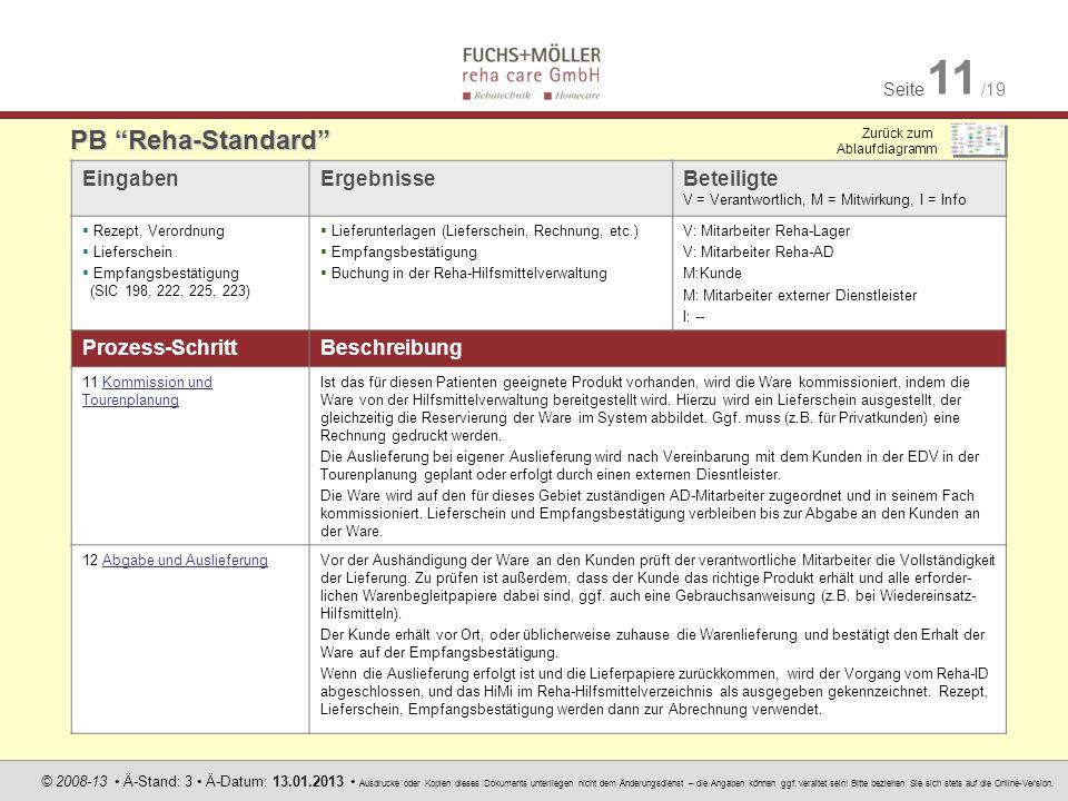 Seite 11 /19 © 2008-13 Ä-Stand: 3 Ä-Datum: 13.01.2013 Ausdrucke oder Kopien dieses Dokuments unterliegen nicht dem Änderungsdienst – die Angaben können ggf.