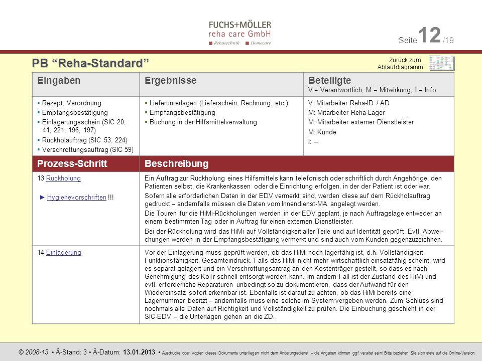 Seite 12 /19 © 2008-13 Ä-Stand: 3 Ä-Datum: 13.01.2013 Ausdrucke oder Kopien dieses Dokuments unterliegen nicht dem Änderungsdienst – die Angaben können ggf.