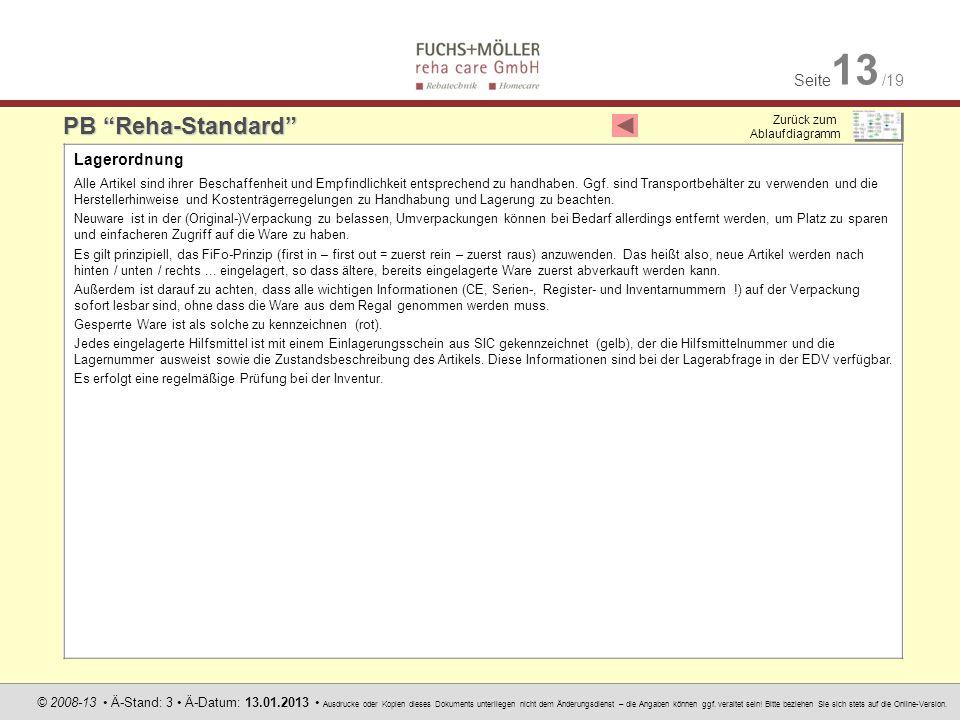 Seite 13 /19 © 2008-13 Ä-Stand: 3 Ä-Datum: 13.01.2013 Ausdrucke oder Kopien dieses Dokuments unterliegen nicht dem Änderungsdienst – die Angaben könne