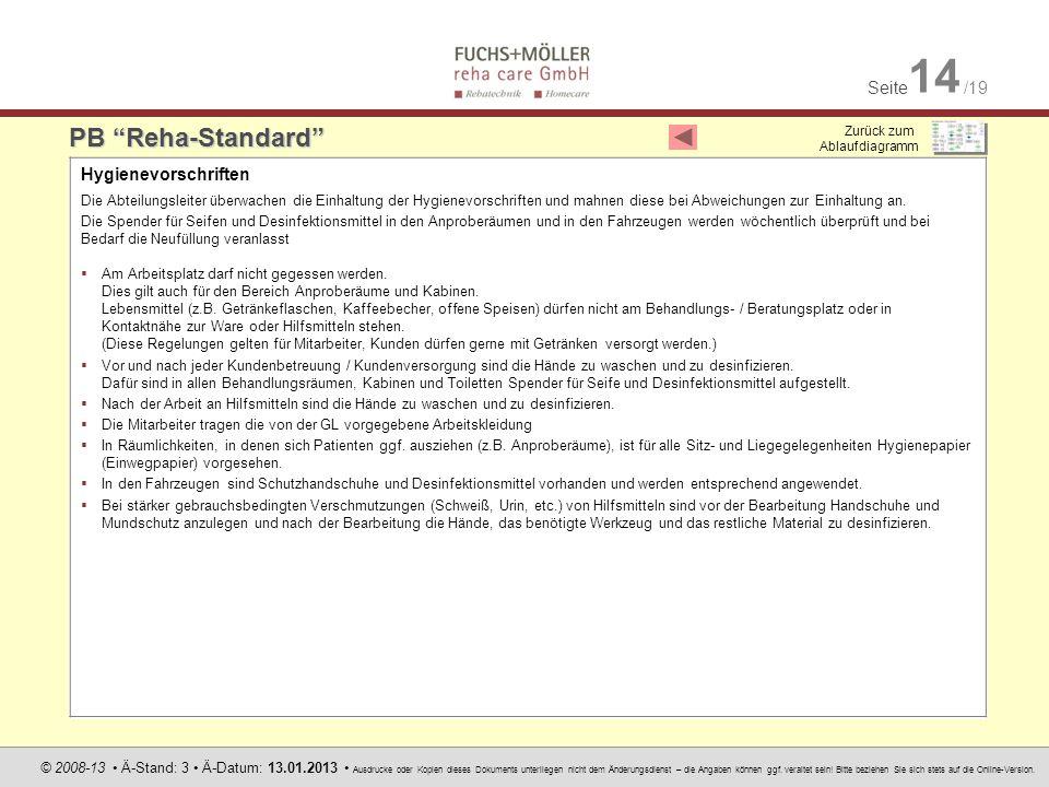 Seite 14 /19 © 2008-13 Ä-Stand: 3 Ä-Datum: 13.01.2013 Ausdrucke oder Kopien dieses Dokuments unterliegen nicht dem Änderungsdienst – die Angaben könne