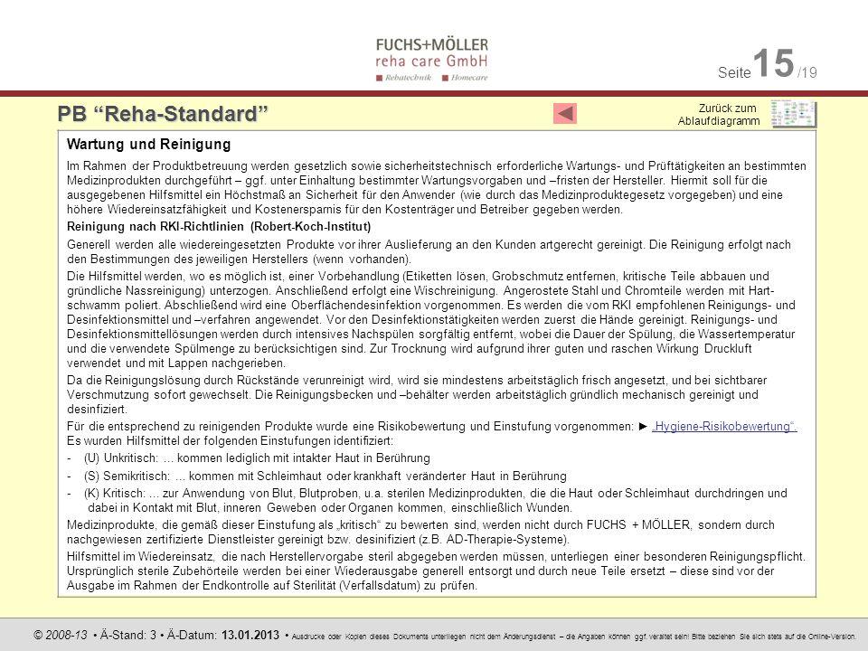 Seite 15 /19 © 2008-13 Ä-Stand: 3 Ä-Datum: 13.01.2013 Ausdrucke oder Kopien dieses Dokuments unterliegen nicht dem Änderungsdienst – die Angaben können ggf.