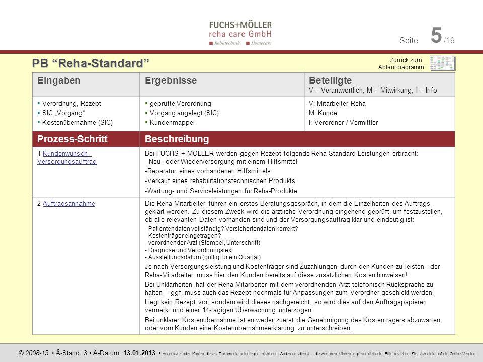 Seite 5 /19 © 2008-13 Ä-Stand: 3 Ä-Datum: 13.01.2013 Ausdrucke oder Kopien dieses Dokuments unterliegen nicht dem Änderungsdienst – die Angaben können