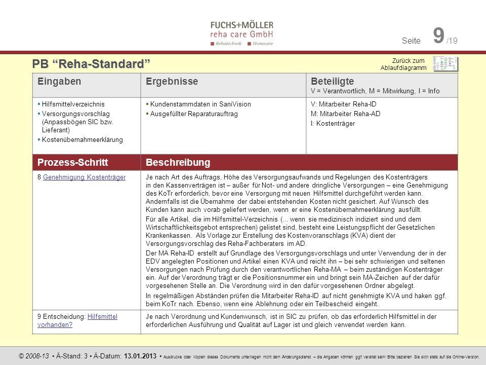 Seite 9 /19 © 2008-13 Ä-Stand: 3 Ä-Datum: 13.01.2013 Ausdrucke oder Kopien dieses Dokuments unterliegen nicht dem Änderungsdienst – die Angaben können
