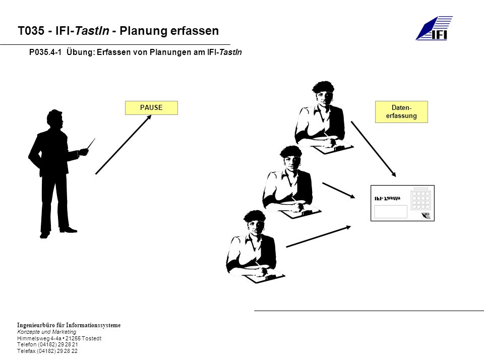 Ingenieurbüro für Informationssysteme Konzepte und Marketing Himmelsweg 4-4a 21255 Tostedt Telefon (04182) 29 28 21 Telefax (04182) 29 28 22 T035 - IFI-TastIn - Planung erfassen P035.4-1 Übung: Erfassen von Planungen am IFI-TastIn PAUSEDaten- erfassung