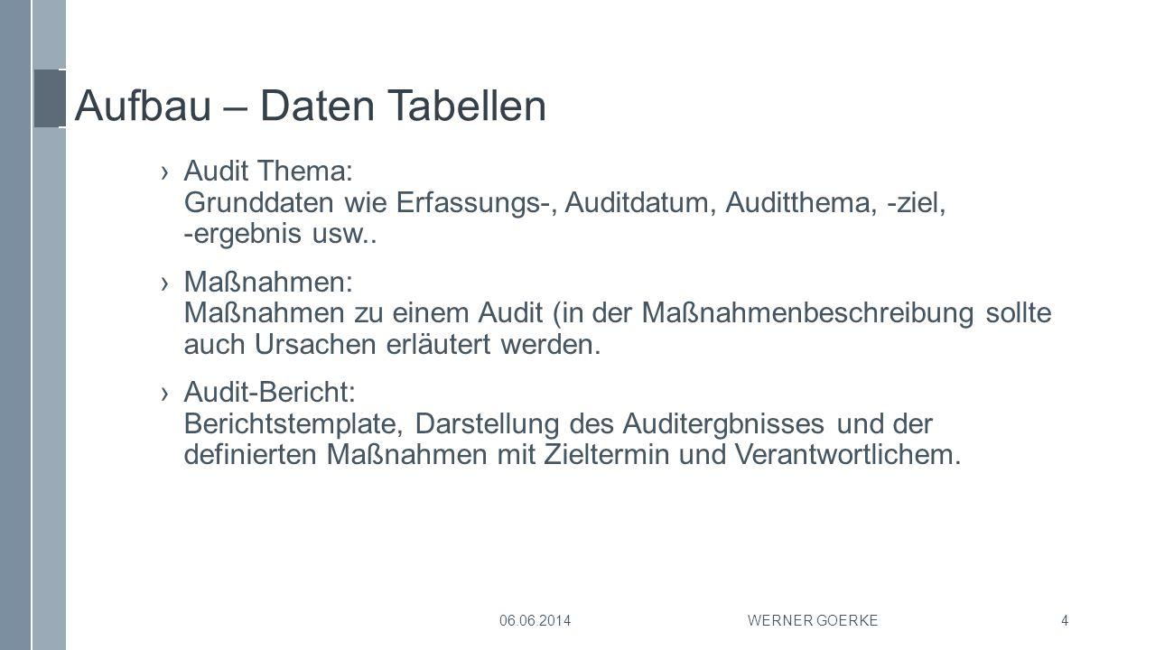 Aufbau – Daten Tabellen ›Audit Thema: Grunddaten wie Erfassungs-, Auditdatum, Auditthema, -ziel, -ergebnis usw.. ›Maßnahmen: Maßnahmen zu einem Audit