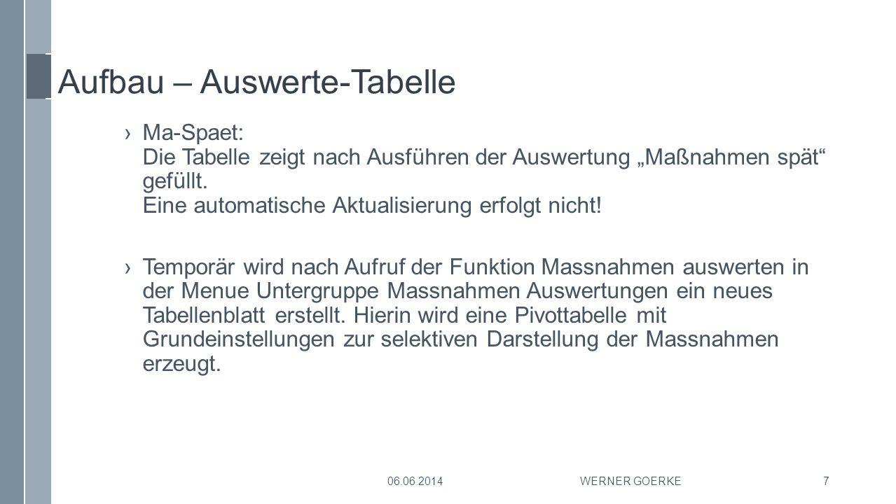 """Aufbau – Auswerte-Tabelle ›Ma-Spaet: Die Tabelle zeigt nach Ausführen der Auswertung """"Maßnahmen spät"""" gefüllt. Eine automatische Aktualisierung erfolg"""