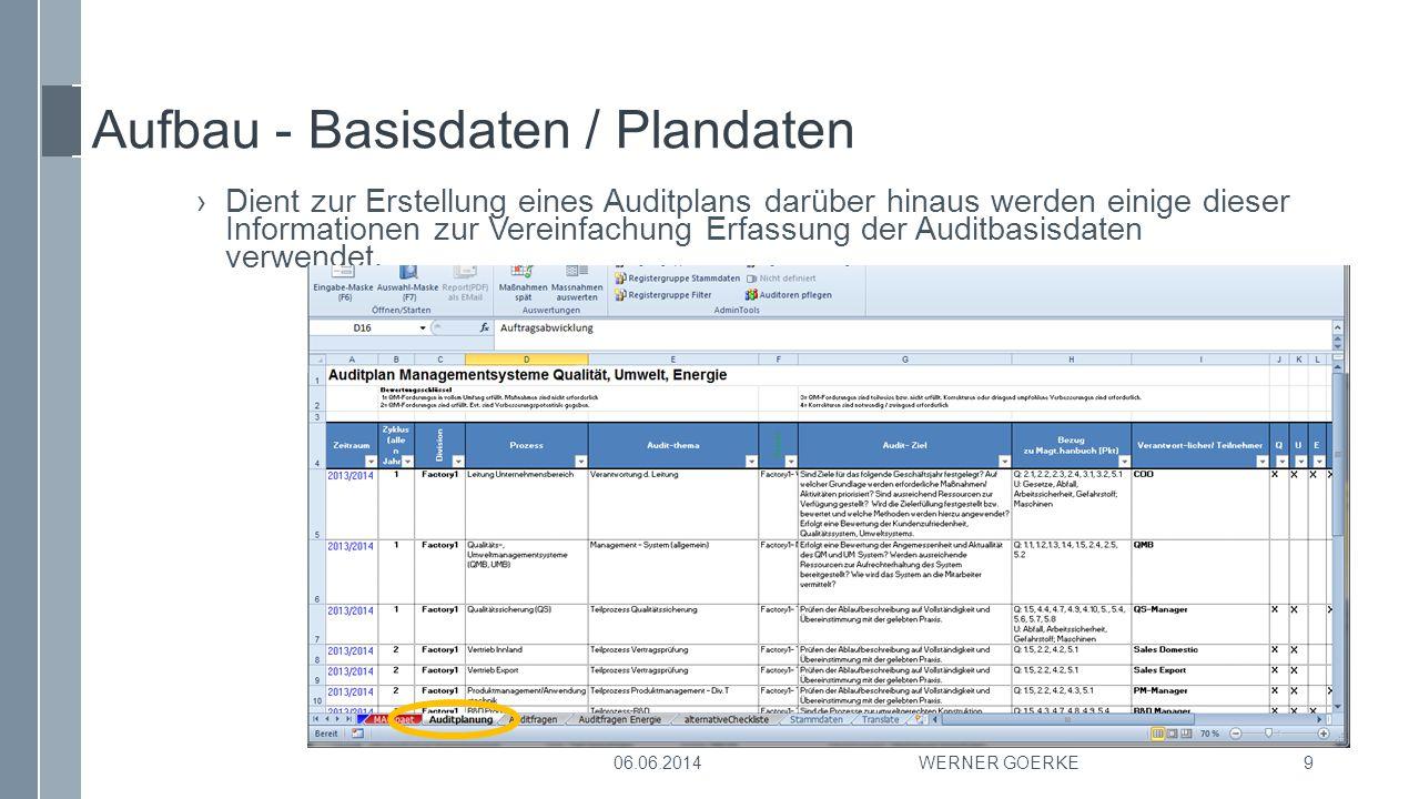 Aufbau - Basisdaten / Plandaten ›Dient zur Erstellung eines Auditplans darüber hinaus werden einige dieser Informationen zur Vereinfachung Erfassung d