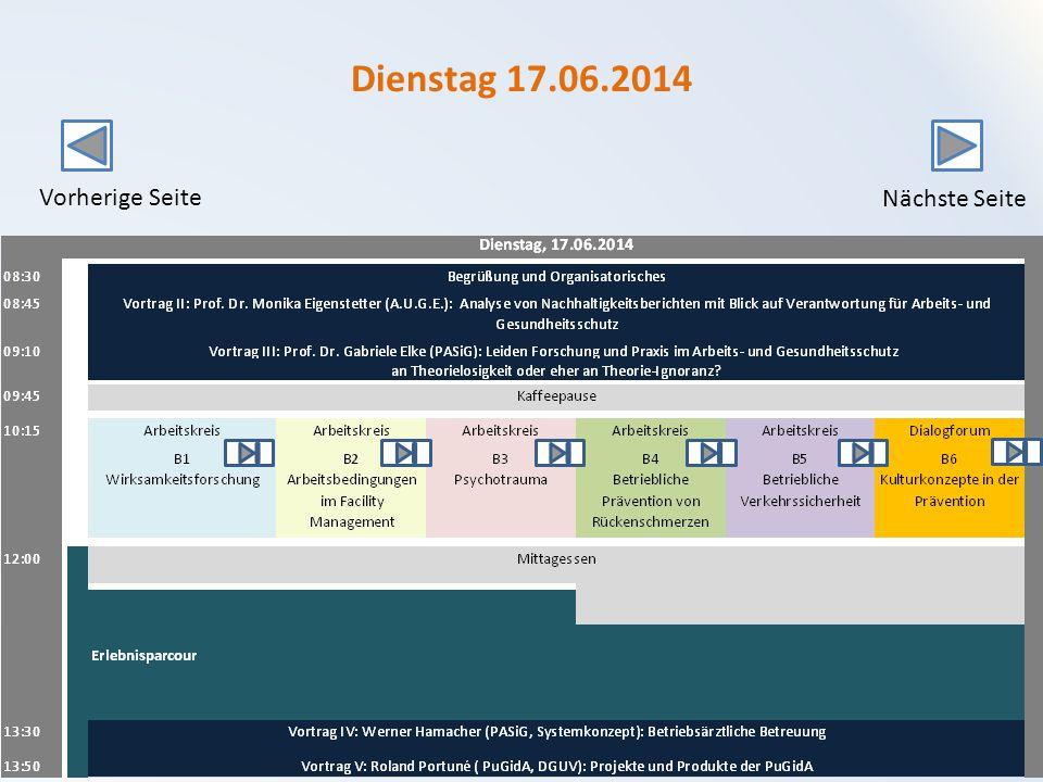"""A7: Dialogforum """"Mut zur Wirksamkeitsmessung Mo, 16.06.2014, 15:30 Uhr Moderation: Tobias Löcher & Frank Watzl Arbeits- und Gesundheitsschutz soll Wirkungen erzielen."""