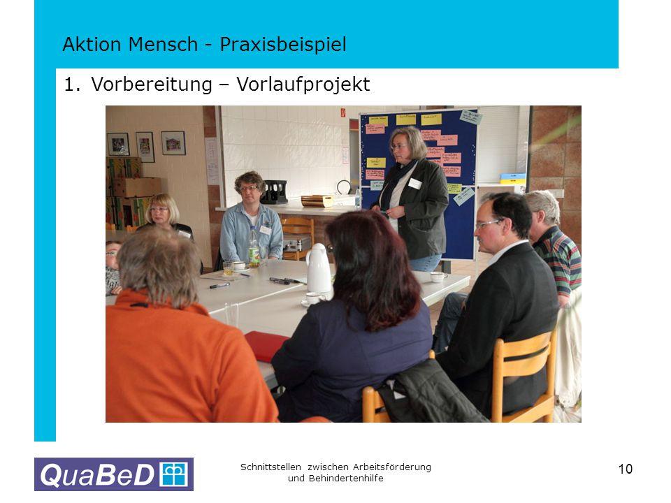 Aktion Mensch - Praxisbeispiel Schnittstellen zwischen Arbeitsförderung und Behindertenhilfe 10 1.Vorbereitung – Vorlaufprojekt