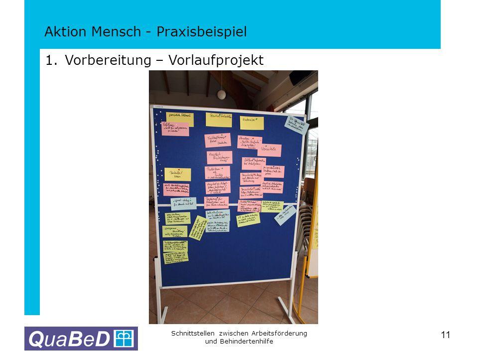Aktion Mensch - Praxisbeispiel Schnittstellen zwischen Arbeitsförderung und Behindertenhilfe 11 1.Vorbereitung – Vorlaufprojekt