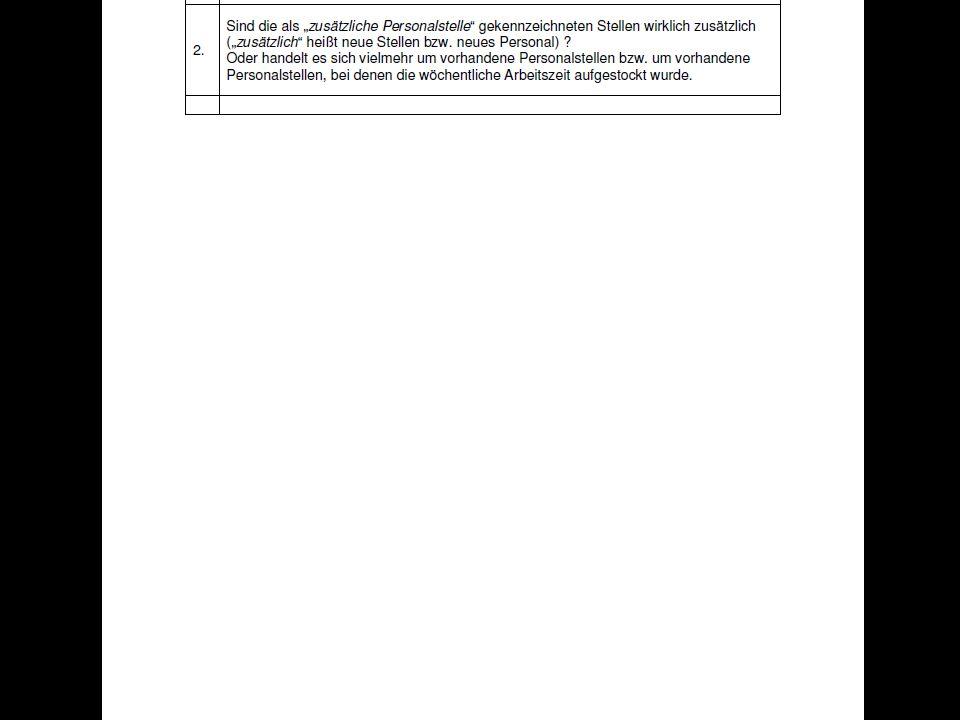 Aktion Mensch - Praxisbeispiel Schnittstellen zwischen Arbeitsförderung und Behindertenhilfe 8 1.Vorbereitung – Vorlaufprojekt