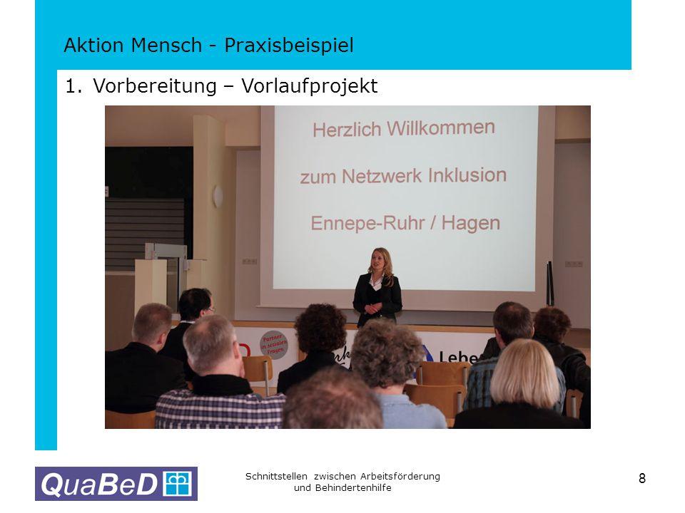 Aktion Mensch - Praxisbeispiel Schnittstellen zwischen Arbeitsförderung und Behindertenhilfe 9 1.Vorbereitung – Vorlaufprojekt