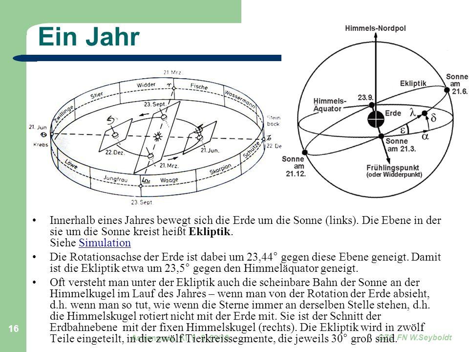 Astronomie, Kl. 9, Sj 09/10 GZG FN W.Seyboldt 16 Ein Jahr Innerhalb eines Jahres bewegt sich die Erde um die Sonne (links). Die Ebene in der sie um di