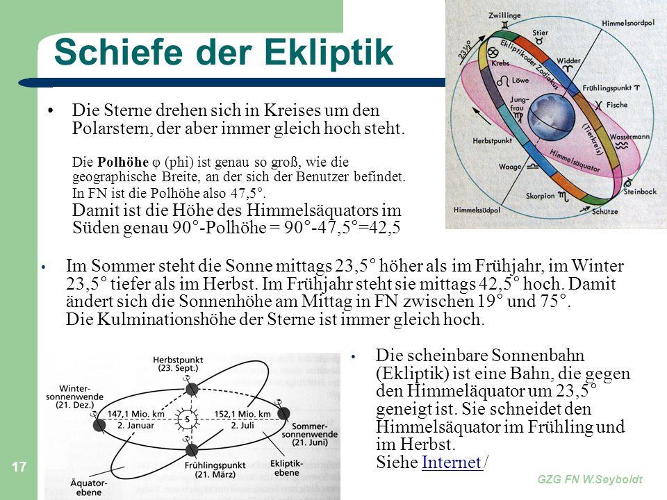 Astronomie, Kl. 9, Sj 09/10 GZG FN W.Seyboldt 17 Schiefe der Ekliptik Die Sterne drehen sich in Kreises um den Polarstern, der aber immer gleich hoch