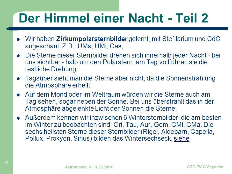 Astronomie, Kl.9, Sj 09/10 GZG FN W.Seyboldt 15 Wann war die Sonne 150 v.Chr in den Sternbildern.
