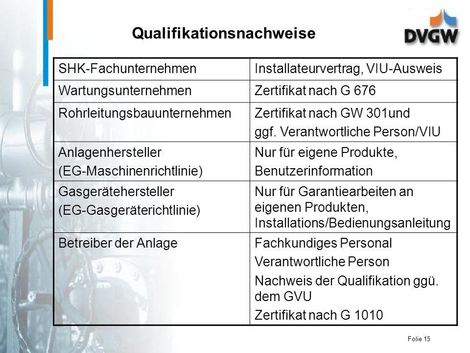 Folie 15 Qualifikationsnachweise SHK-FachunternehmenInstallateurvertrag, VIU-Ausweis WartungsunternehmenZertifikat nach G 676 RohrleitungsbauunternehmenZertifikat nach GW 301und ggf.