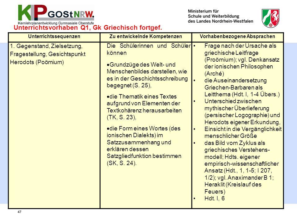 47 Unterrichtsvorhaben Q1, Gk Griechisch fortgef. UnterrichtssequenzenZu entwickelnde KompetenzenVorhabenbezogene Absprachen 1. Gegenstand, Zielsetzun