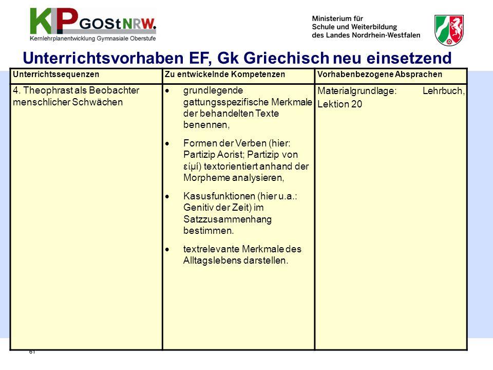 61 Unterrichtsvorhaben EF, Gk Griechisch neu einsetzend UnterrichtssequenzenZu entwickelnde KompetenzenVorhabenbezogene Absprachen 4. Theophrast als B