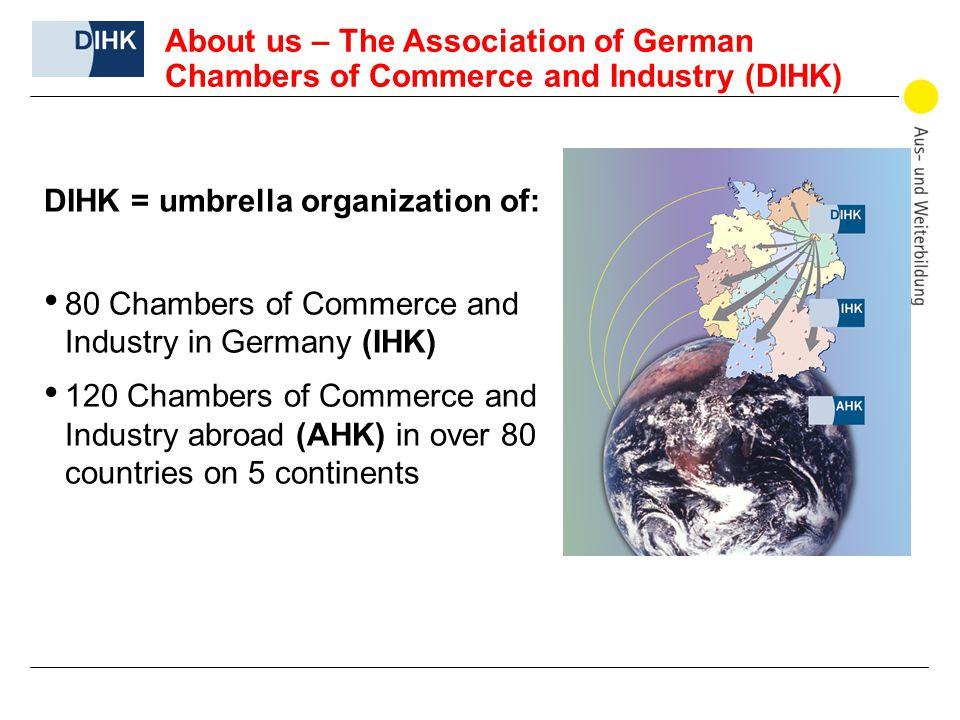 The AHK network