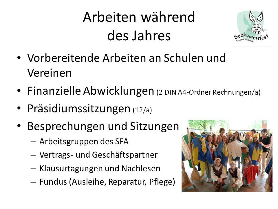 Arbeiten während des Jahres Vorbereitende Arbeiten an Schulen und Vereinen Finanzielle Abwicklungen (2 DIN A4-Ordner Rechnungen/a) Präsidiumssitzungen