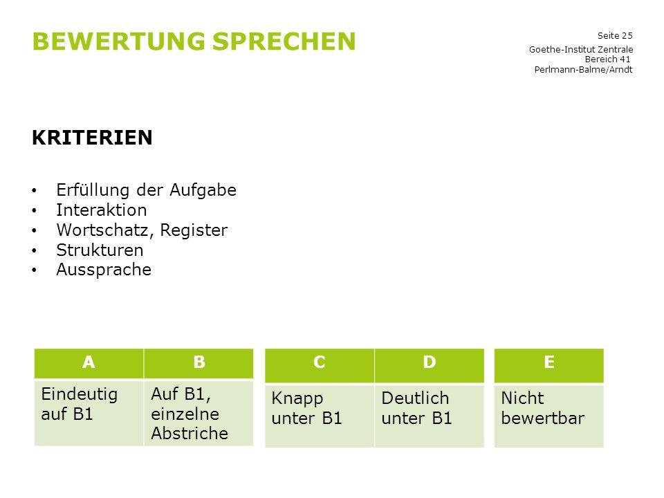 Seite 25 BEWERTUNG SPRECHEN KRITERIEN Erfüllung der Aufgabe Interaktion Wortschatz, Register Strukturen Aussprache Goethe-Institut Zentrale Bereich 41