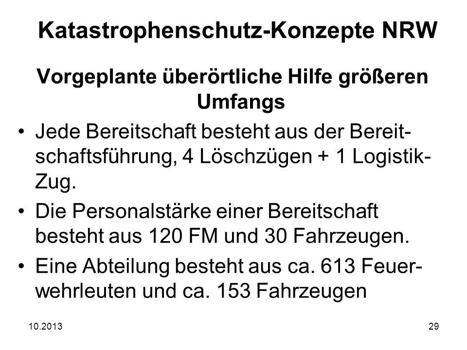 10.201329 Vorgeplante überörtliche Hilfe größeren Umfangs Jede Bereitschaft besteht aus der Bereit- schaftsführung, 4 Löschzügen + 1 Logistik- Zug.