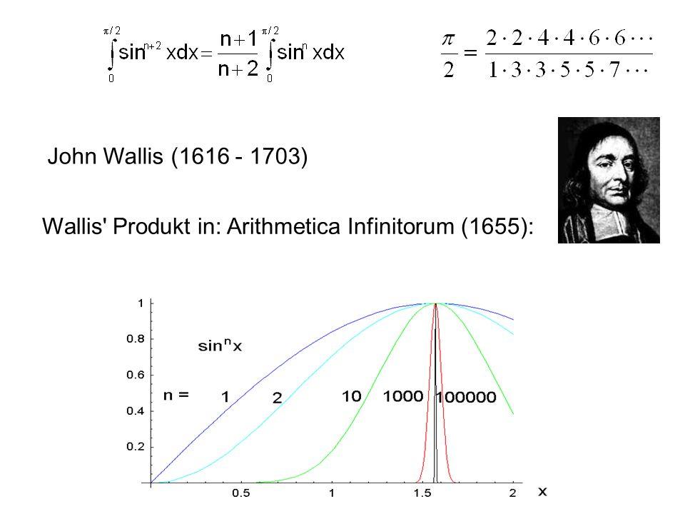 Wallis Produkt in: Arithmetica Infinitorum (1655): John Wallis (1616 - 1703)