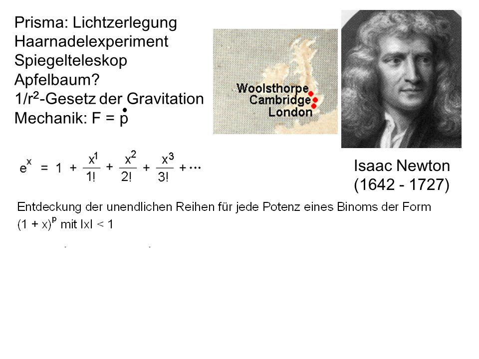 Prisma: Lichtzerlegung Haarnadelexperiment Spiegelteleskop Apfelbaum? 1/r 2 -Gesetz der Gravitation Mechanik: F = p Isaac Newton (1642 - 1727)