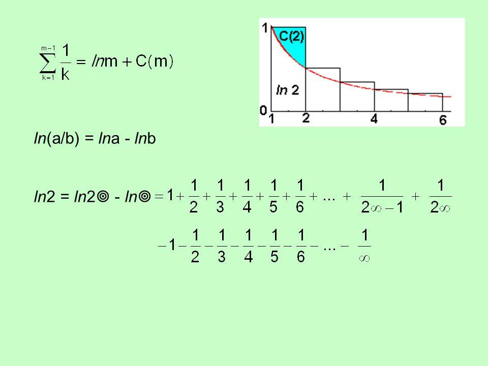ln(a/b) = lna - lnb ln2 = ln2  - ln 