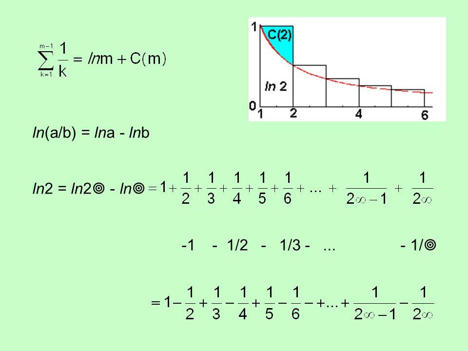 ln(a/b) = lna - lnb ln2 = ln2  - ln  -1 - 1/2 - 1/3 -... - 1/ 