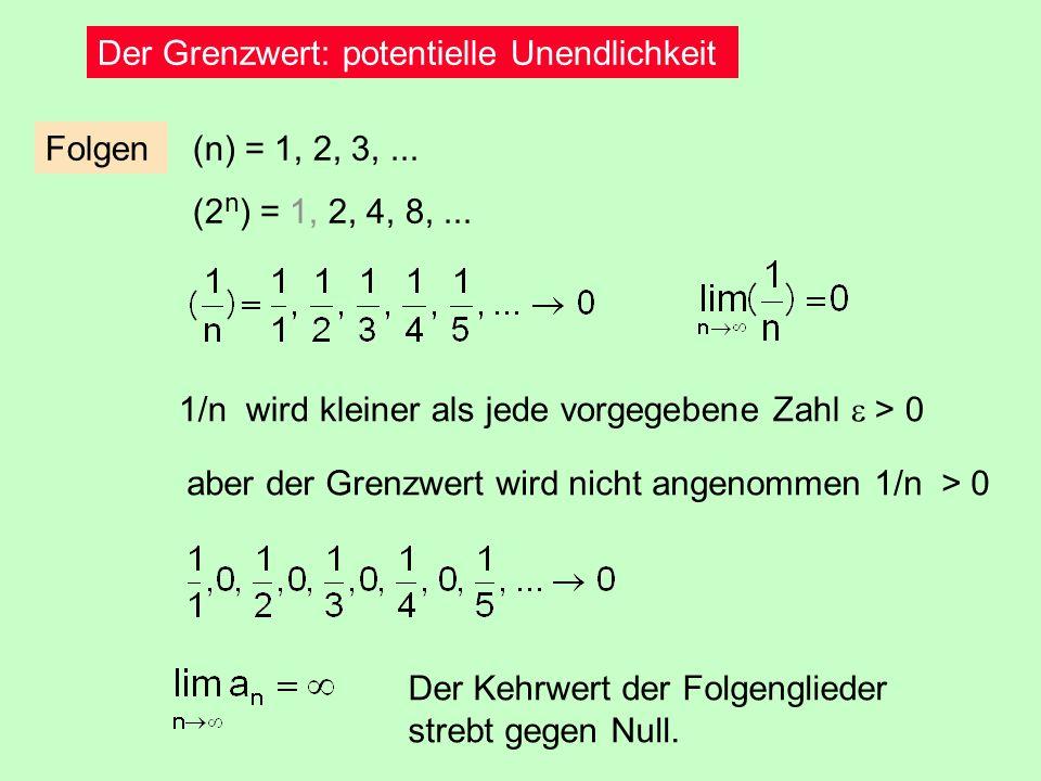 Folgen(n) = 1, 2, 3,... (2 n ) = 1, 2, 4, 8,... Der Kehrwert der Folgenglieder strebt gegen Null. Der Grenzwert: potentielle Unendlichkeit 1/n wird kl
