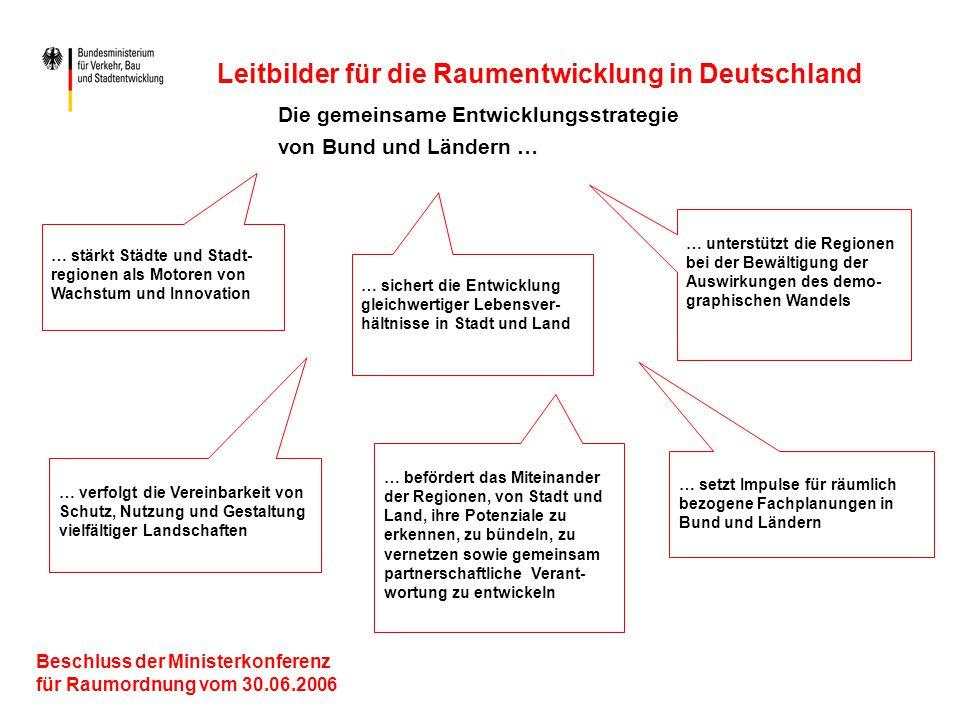 Leitbilder für die Raumentwicklung in Deutschland … stärkt Städte und Stadt- regionen als Motoren von Wachstum und Innovation … sichert die Entwicklun